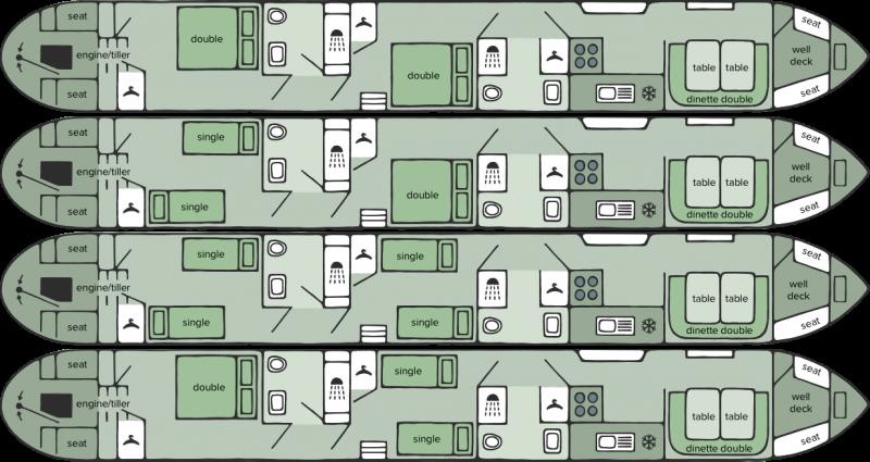 Narrowboat layout